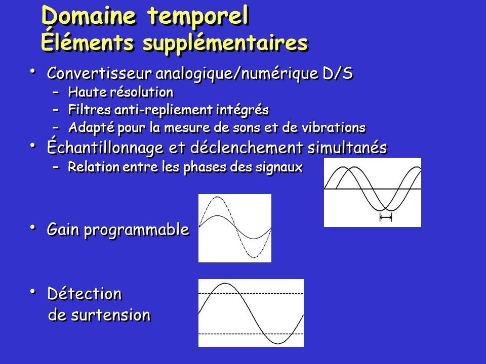 Domaine temporel Éléments supplémentaires Convertisseur analogique/numérique D/S –Haute résolution –Filtres anti-repliement intégrés –Adapté pour la m