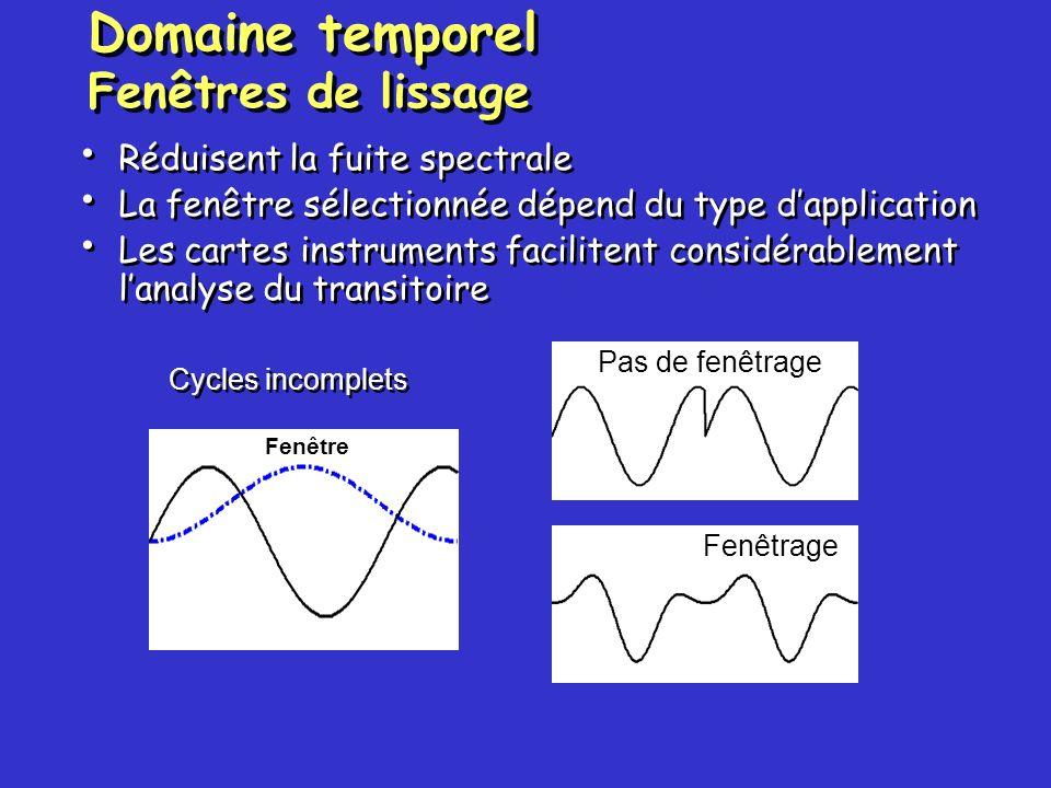 Domaine temporel Fenêtres de lissage Cycles incomplets Réduisent la fuite spectrale La fenêtre sélectionnée dépend du type dapplication Les cartes ins