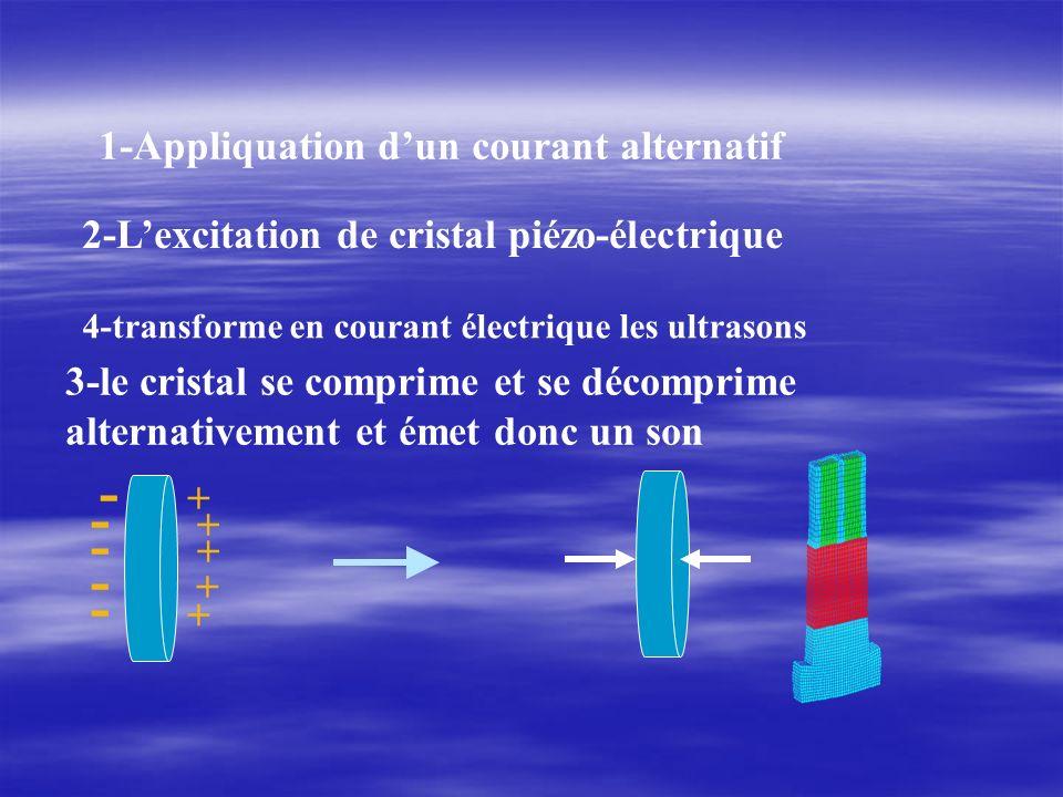 4-transforme en courant électrique les ultrasons 1-Appliquation dun courant alternatif 3-le cristal se comprime et se décomprime alternativement et ém