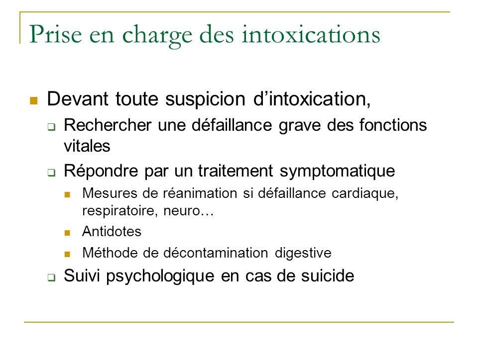 Prise en charge des intoxications Devant toute suspicion dintoxication, Rechercher une défaillance grave des fonctions vitales Répondre par un traitem