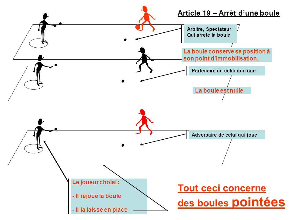Article 19 – Arrêt dune boule Arbitre, Spectateur Qui arrête la boule La boule conserve sa position à son point dimmobilisation. Partenaire de celui q