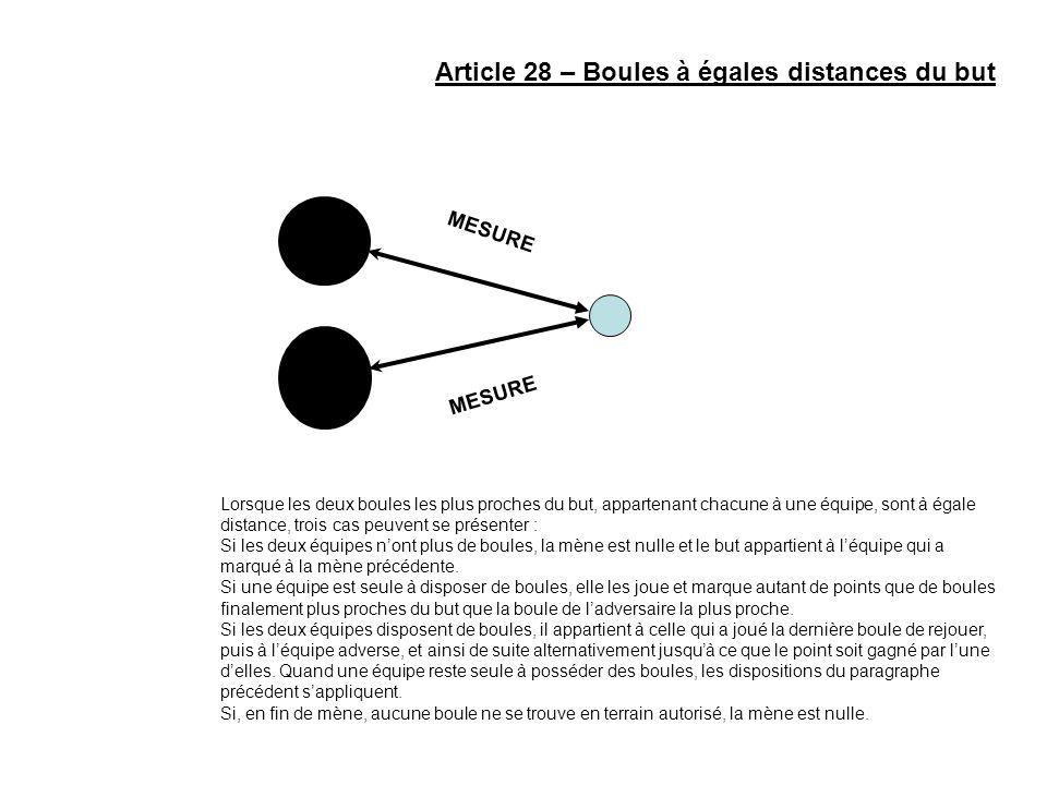 Article 28 – Boules à égales distances du but Lorsque les deux boules les plus proches du but, appartenant chacune à une équipe, sont à égale distance