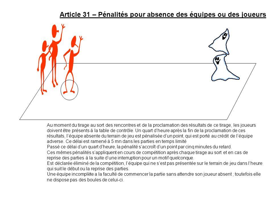 Article 31 – Pénalités pour absence des équipes ou des joueurs Au moment du tirage au sort des rencontres et de la proclamation des résultats de ce ti