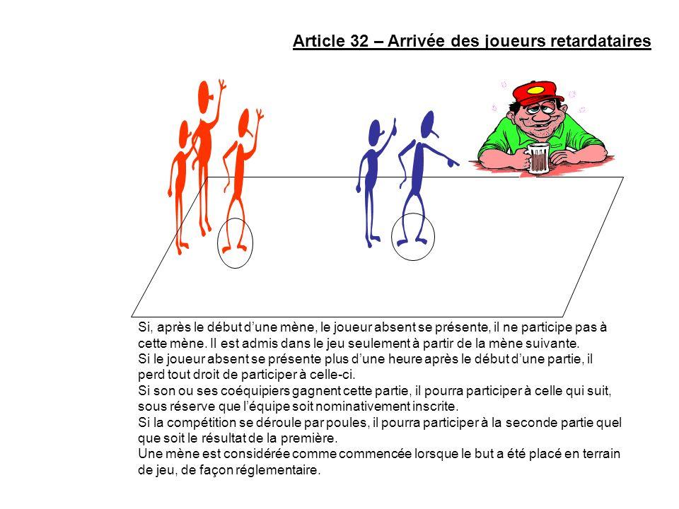 Article 32 – Arrivée des joueurs retardataires Si, après le début dune mène, le joueur absent se présente, il ne participe pas à cette mène. Il est ad