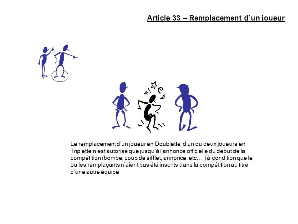 Article 33 – Remplacement dun joueur Le remplacement dun joueur en Doublette, dun ou deux joueurs en Triplette nest autorisé que jusquà lannonce offic