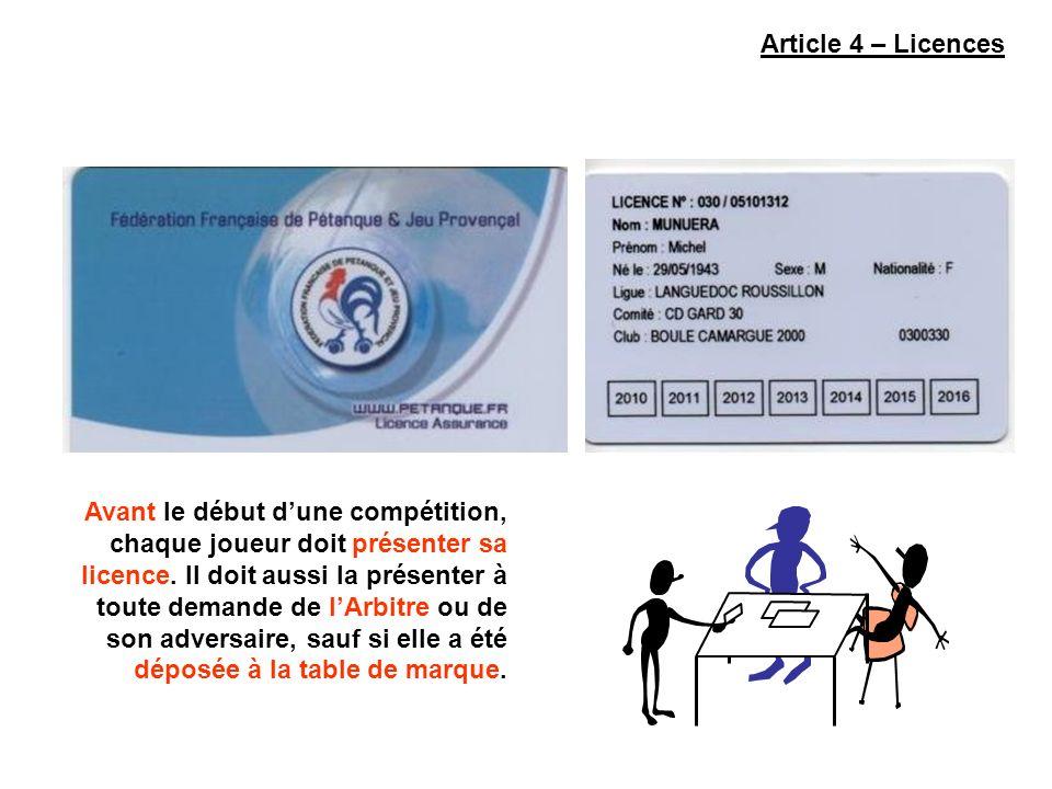 Article 4 – Licences Avant le début dune compétition, chaque joueur doit présenter sa licence. Il doit aussi la présenter à toute demande de lArbitre