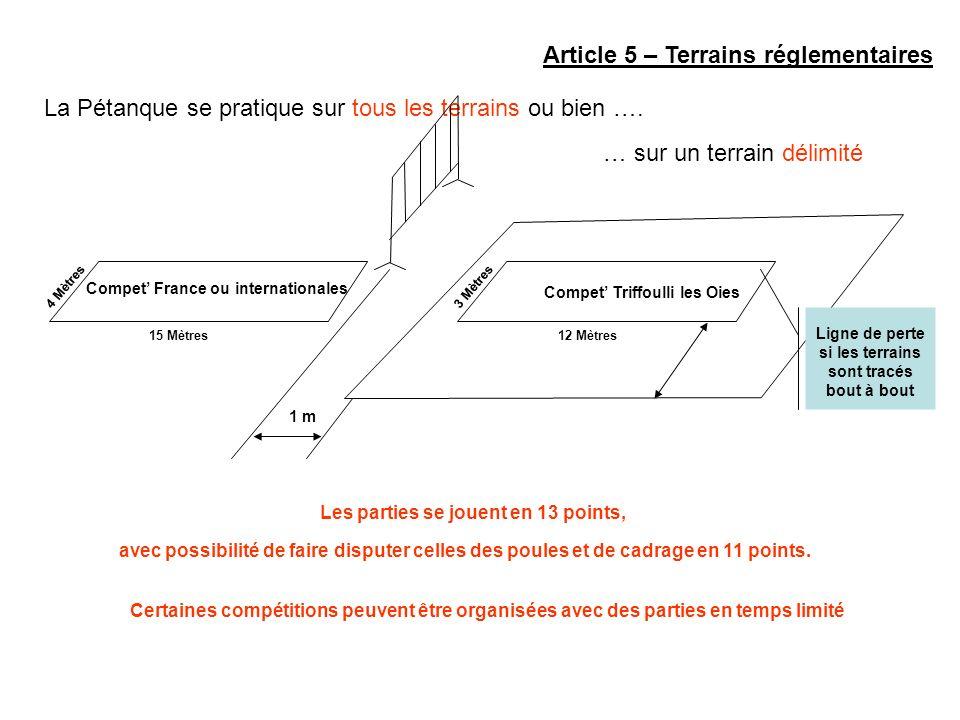 Article 5 – Terrains réglementaires La Pétanque se pratique sur tous les terrains ou bien …. … sur un terrain délimité 4 Mètres 15 Mètres Compet Franc