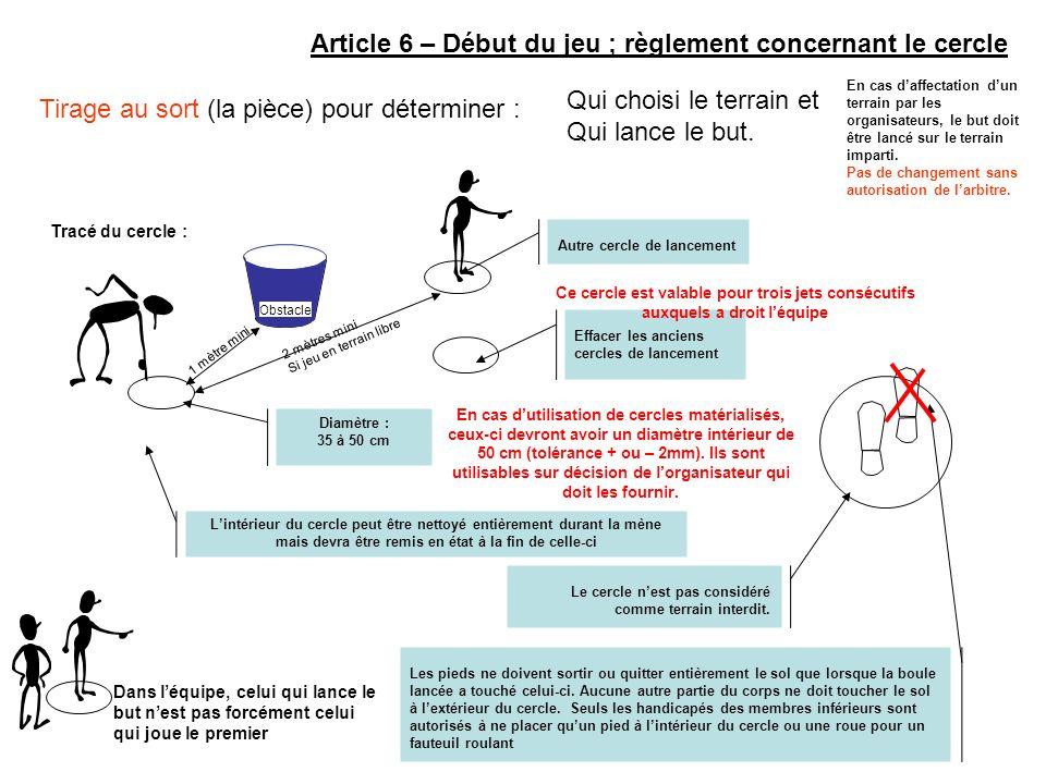 Article 6 – Début du jeu ; règlement concernant le cercle Tirage au sort (la pièce) pour déterminer : Qui choisi le terrain et Qui lance le but. En ca