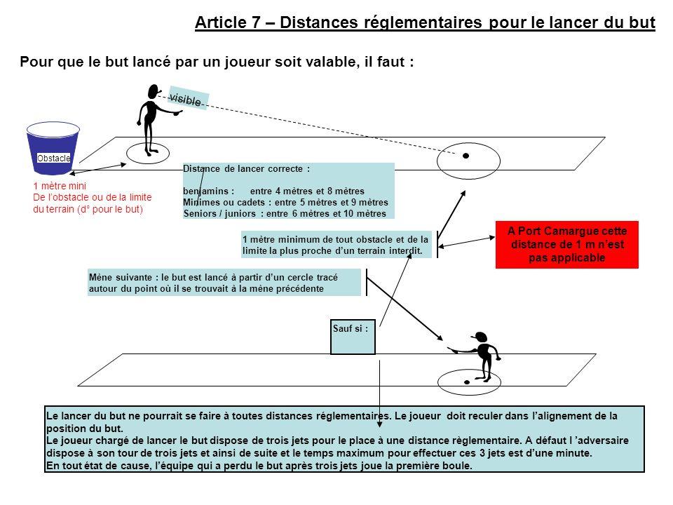Article 7 – Distances réglementaires pour le lancer du but Pour que le but lancé par un joueur soit valable, il faut : Distance de lancer correcte : b