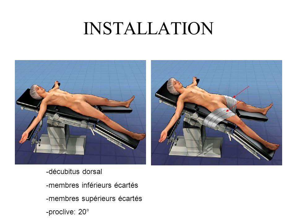 INSTALLATION -décubitus dorsal -membres inférieurs écartés -membres supérieurs écartés -proclive: 20°
