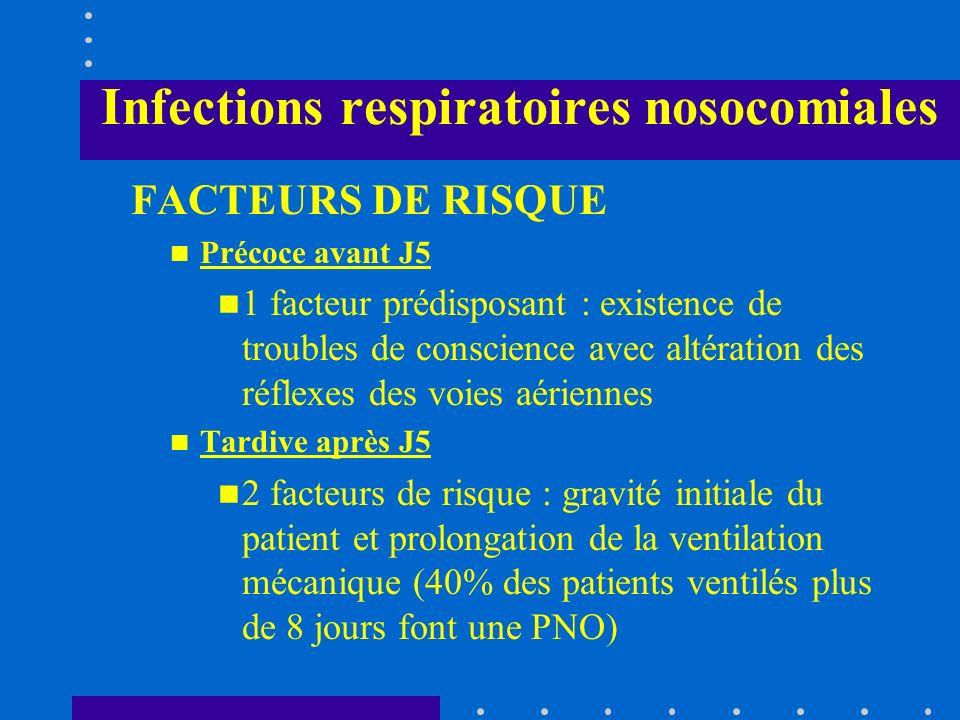 Infections respiratoires nosocomiales FACTEURS DE RISQUE Précoce avant J5 1 facteur prédisposant : existence de troubles de conscience avec altération