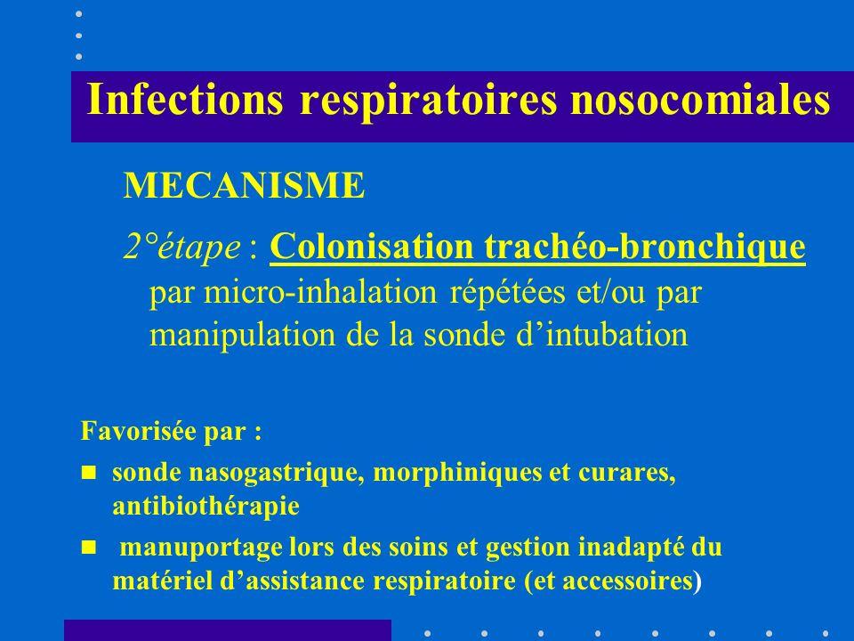 Infections respiratoires nosocomiales MECANISME 2°étape : Colonisation trachéo-bronchique par micro-inhalation répétées et/ou par manipulation de la s