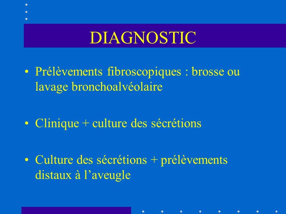 DIAGNOSTIC Prélèvements fibroscopiques : brosse ou lavage bronchoalvéolaire Clinique + culture des sécrétions Culture des sécrétions + prélèvements di