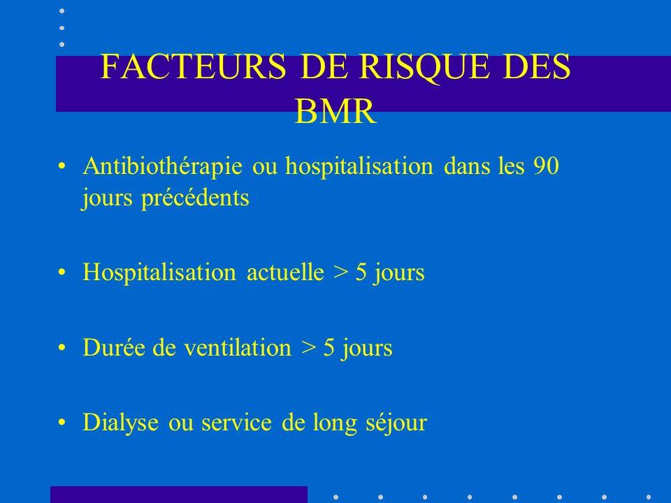 FACTEURS DE RISQUE DES BMR Antibiothérapie ou hospitalisation dans les 90 jours précédents Hospitalisation actuelle > 5 jours Durée de ventilation > 5