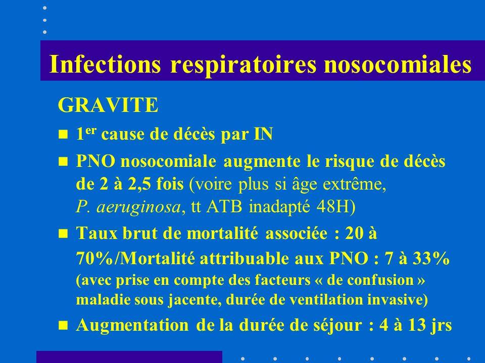 Infections respiratoires nosocomiales MECANISME 2°étape : Colonisation trachéo-bronchique par micro-inhalation répétées et/ou par manipulation de la sonde dintubation Favorisée par : sonde nasogastrique, morphiniques et curares, antibiothérapie manuportage lors des soins et gestion inadapté du matériel dassistance respiratoire (et accessoires)