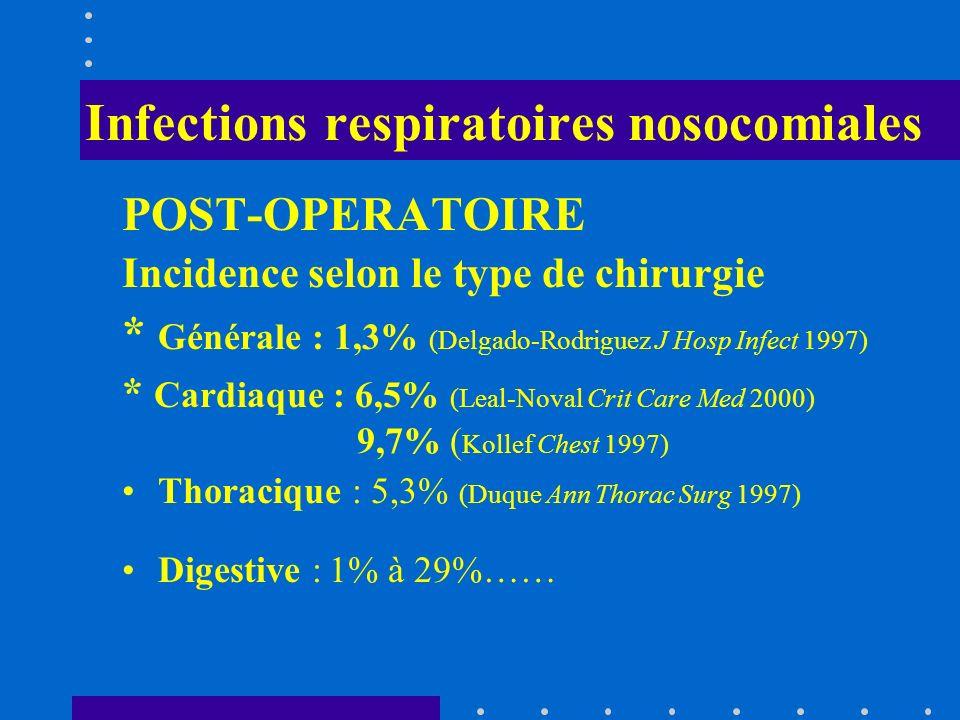 Infections respiratoires nosocomiales POST-OPERATOIRE Index NNIS et risque relatif de PNO (en chirurgie générale) Index NNISRisque PNORR 00.3%1.0 13.2%11.4 23.6%12.7 322.2%77.9 Delgado-Rodriguez M et al, J Hosp Infect, 1997