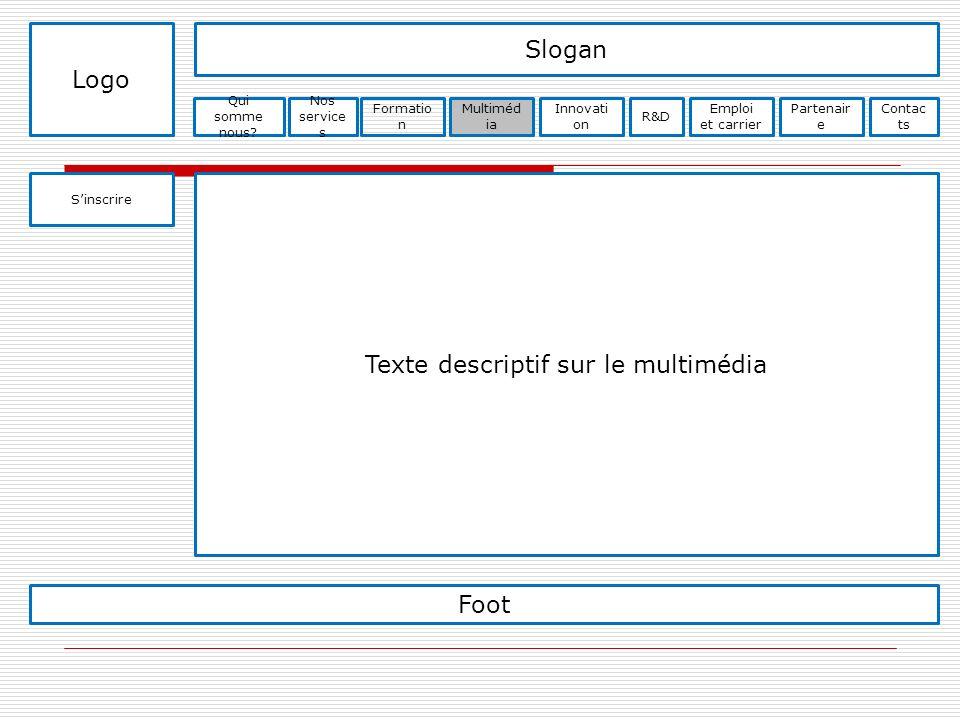Logo Sinscrire Texte descriptif sur le multimédia Qui somme nous? Slogan Foot Formatio n Multiméd ia Innovati on R&D Emploi et carrier Partenair e Con