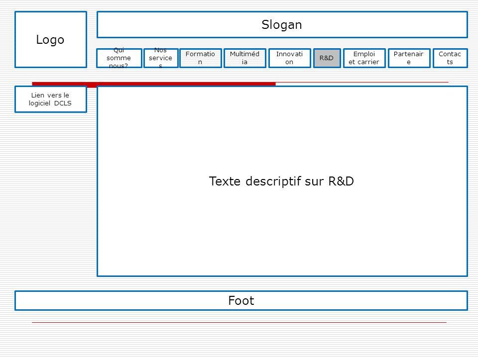 Logo Lien vers le logiciel DCLS Texte descriptif sur R&D Qui somme nous? Slogan Foot Formatio n Multiméd ia Innovati on R&D Emploi et carrier Partenai