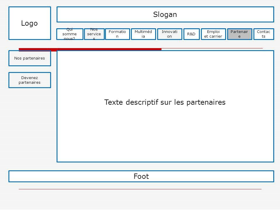 Logo Texte descriptif sur les partenaires Qui somme nous? Slogan Foot Formatio n Multiméd ia Innovati on R&D Emploi et carrier Partenair e Contac ts N