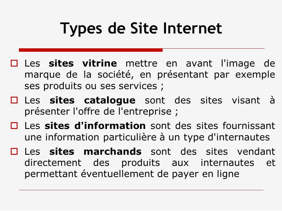 Types de Site Internet Les sites vitrine mettre en avant l'image de marque de la société, en présentant par exemple ses produits ou ses services ; Les