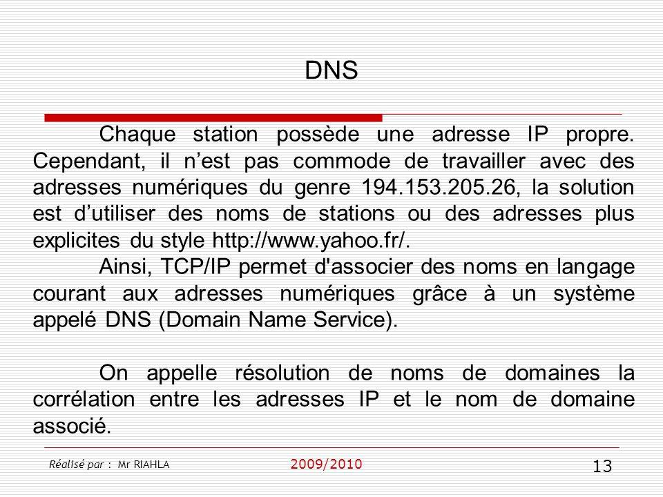 2009/2010 Chaque station possède une adresse IP propre. Cependant, il nest pas commode de travailler avec des adresses numériques du genre 194.153.205