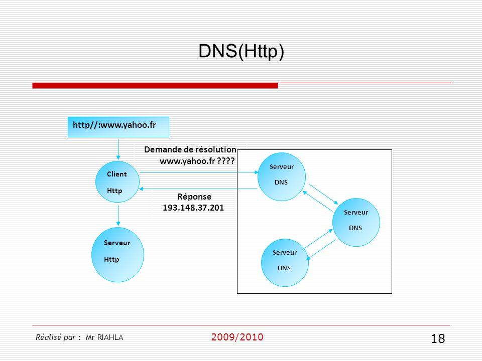 2009/2010 DNS(Http) Réalisé par : Mr RIAHLA 18 Réponse 193.148.37.201 Demande de résolution www.yahoo.fr ???? http//:www.yahoo.fr Client Http Serveur