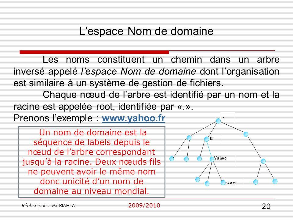 2009/2010 Les noms constituent un chemin dans un arbre inversé appelé lespace Nom de domaine dont lorganisation est similaire à un système de gestion