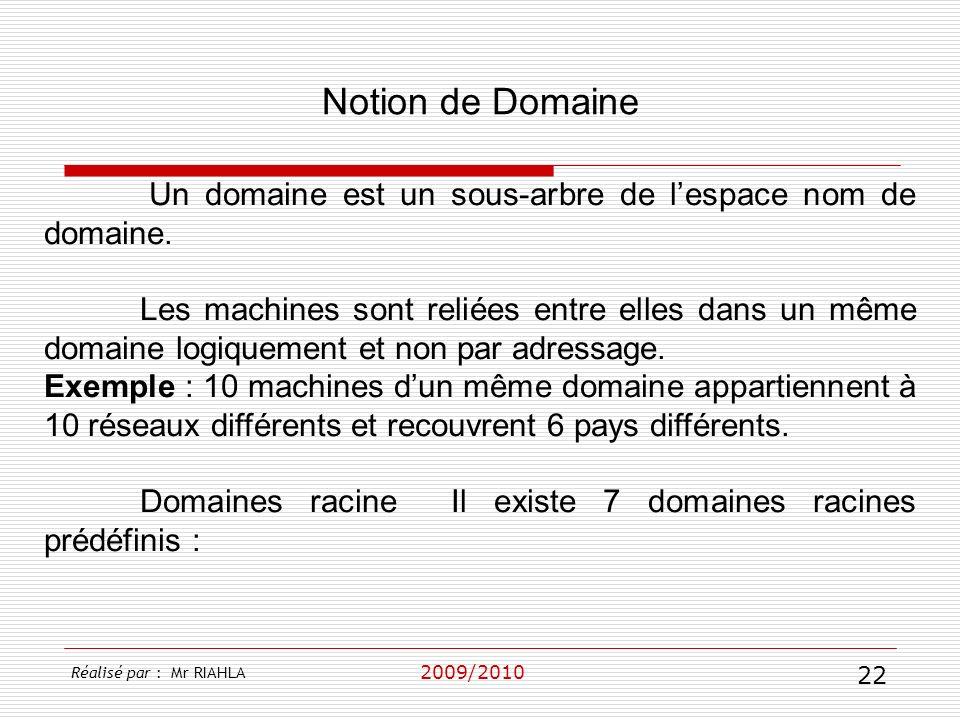 2009/2010 Un domaine est un sous-arbre de lespace nom de domaine. Les machines sont reliées entre elles dans un même domaine logiquement et non par ad
