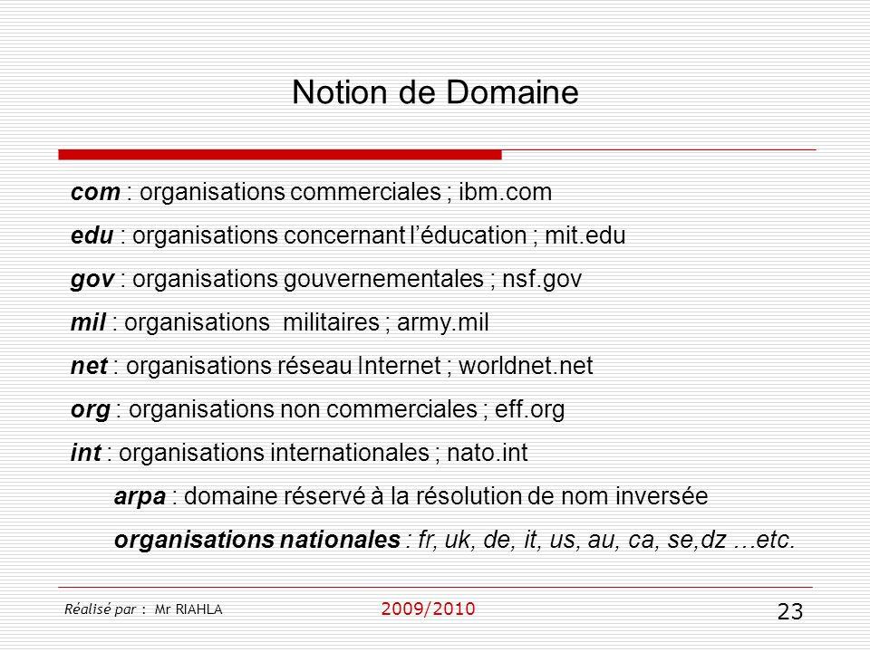 2009/2010 com : organisations commerciales ; ibm.com edu : organisations concernant léducation ; mit.edu gov : organisations gouvernementales ; nsf.go