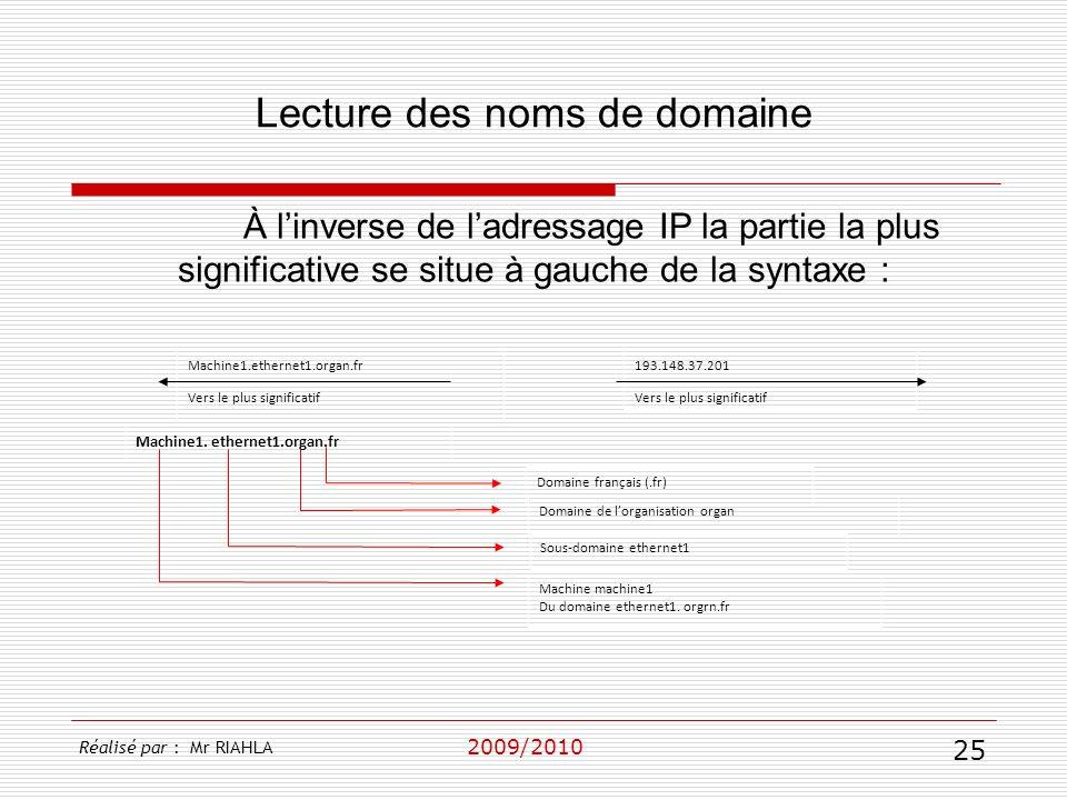 2009/2010 À linverse de ladressage IP la partie la plus significative se situe à gauche de la syntaxe : Lecture des noms de domaine Réalisé par : Mr R