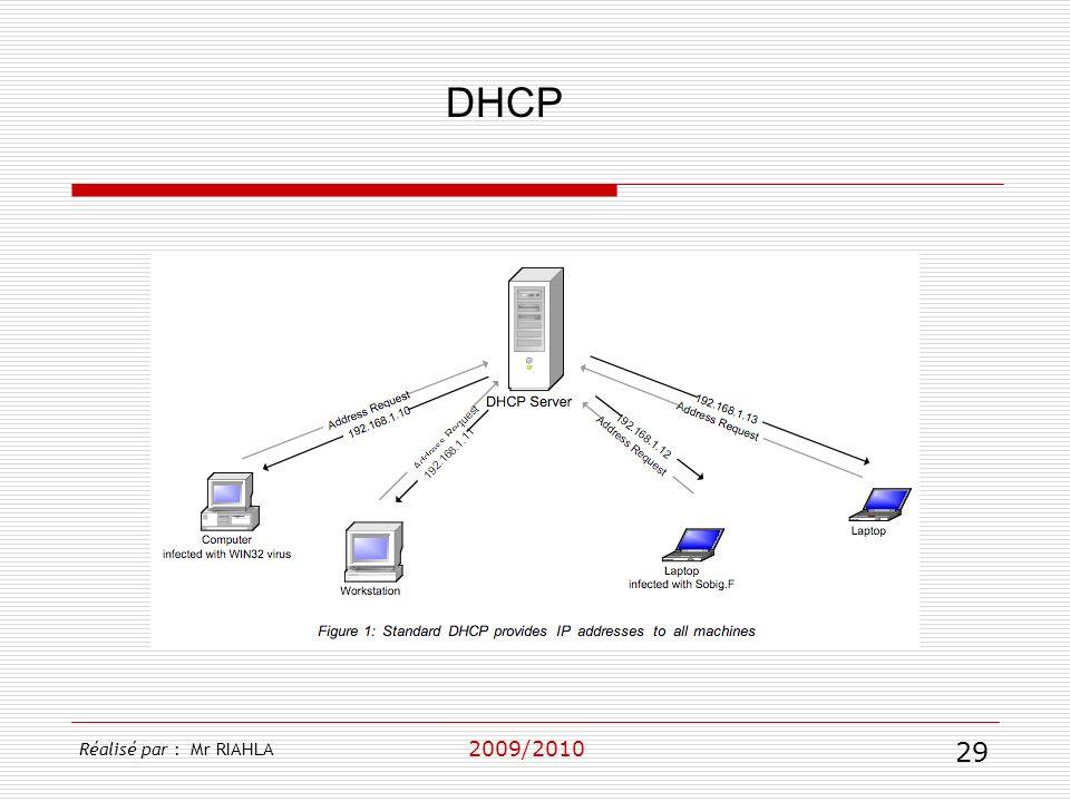 DHCP 2009/2010 Réalisé par : Mr RIAHLA 29