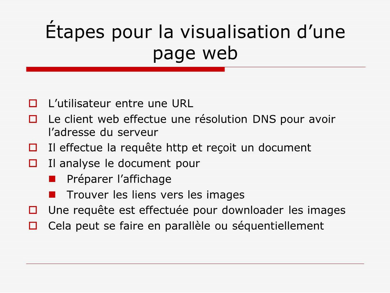 Étapes pour la visualisation dune page web Lutilisateur entre une URL Le client web effectue une résolution DNS pour avoir ladresse du serveur Il effe