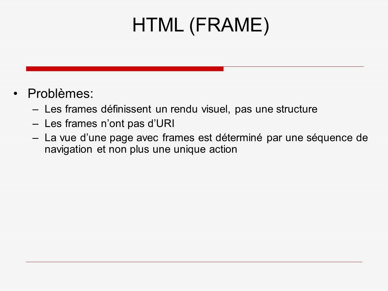 HTML (FRAME) Problèmes: –Les frames définissent un rendu visuel, pas une structure –Les frames nont pas dURI –La vue dune page avec frames est détermi