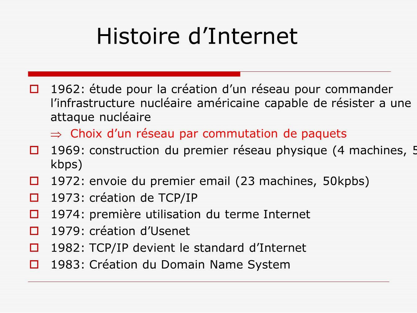 Histoire dInternet 1962: étude pour la création dun réseau pour commander linfrastructure nucléaire américaine capable de résister a une attaque nuclé
