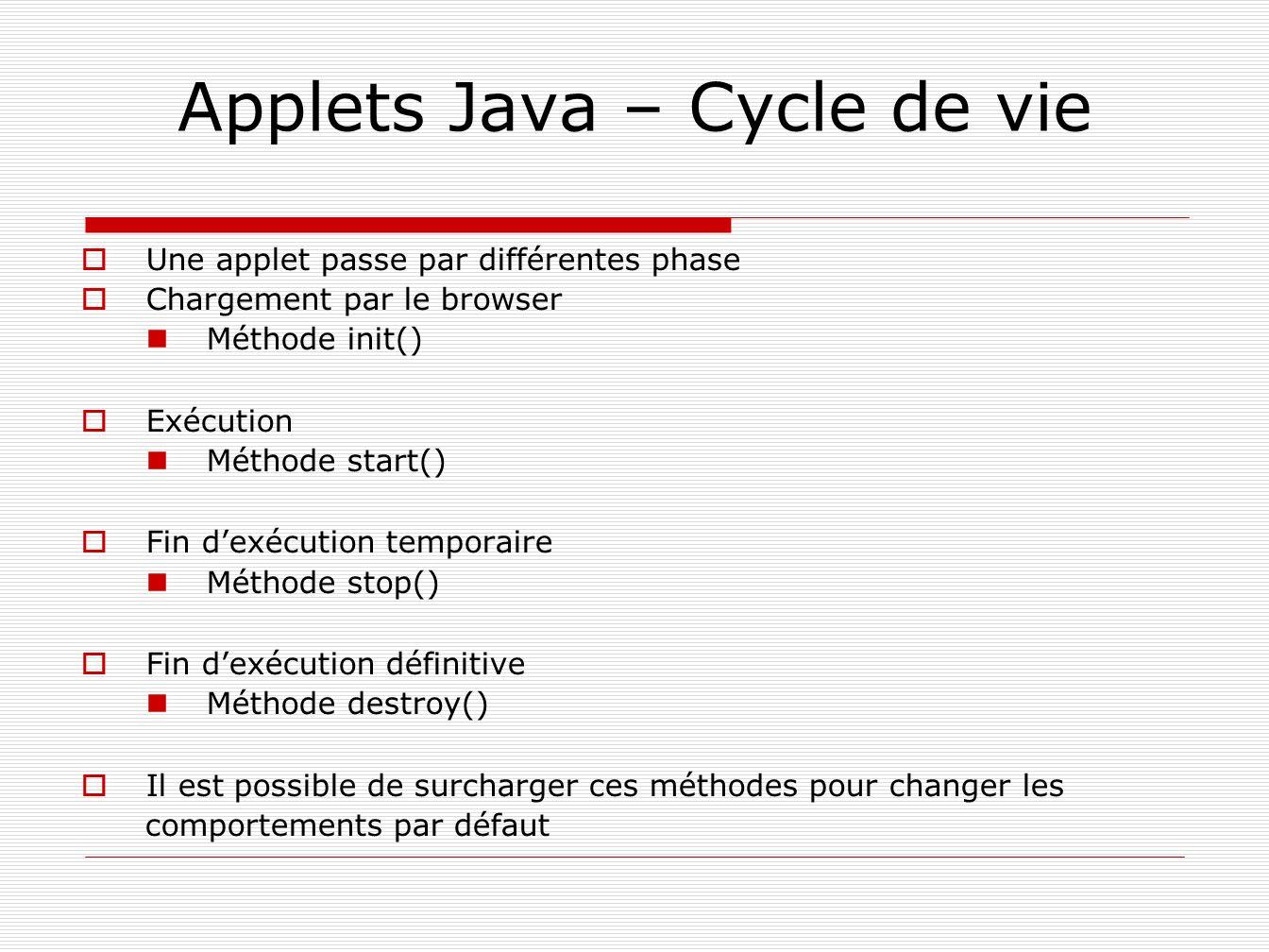 Applets Java – Cycle de vie Une applet passe par différentes phase Chargement par le browser Méthode init() Exécution Méthode start() Fin dexécution t