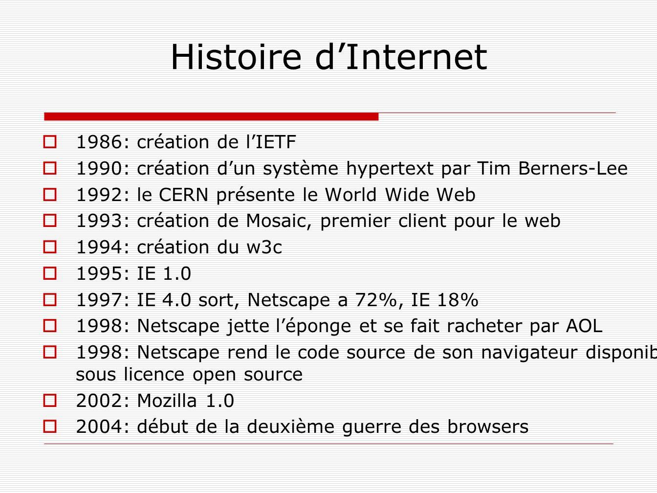 Histoire dInternet 1986: création de lIETF 1990: création dun système hypertext par Tim Berners-Lee 1992: le CERN présente le World Wide Web 1993: cré