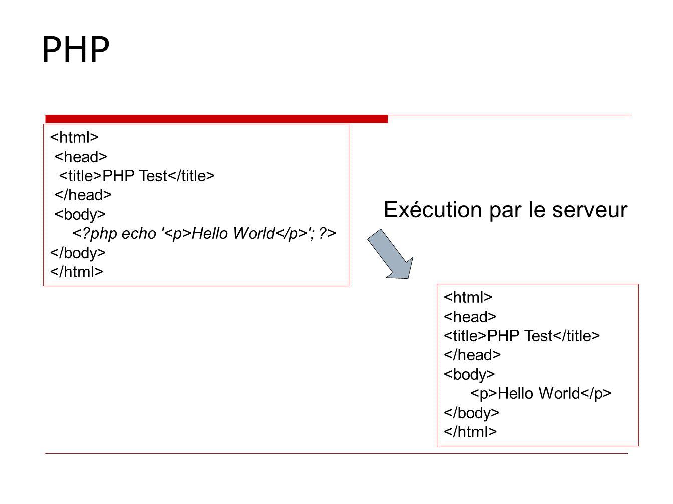 PHP PHP Test Hello World '; ?> PHP Test Hello World Exécution par le serveur