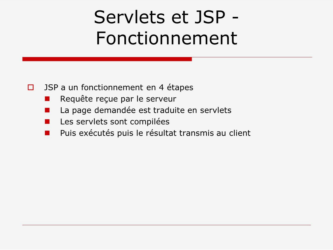 Servlets et JSP - Fonctionnement JSP a un fonctionnement en 4 étapes Requête reçue par le serveur La page demandée est traduite en servlets Les servle