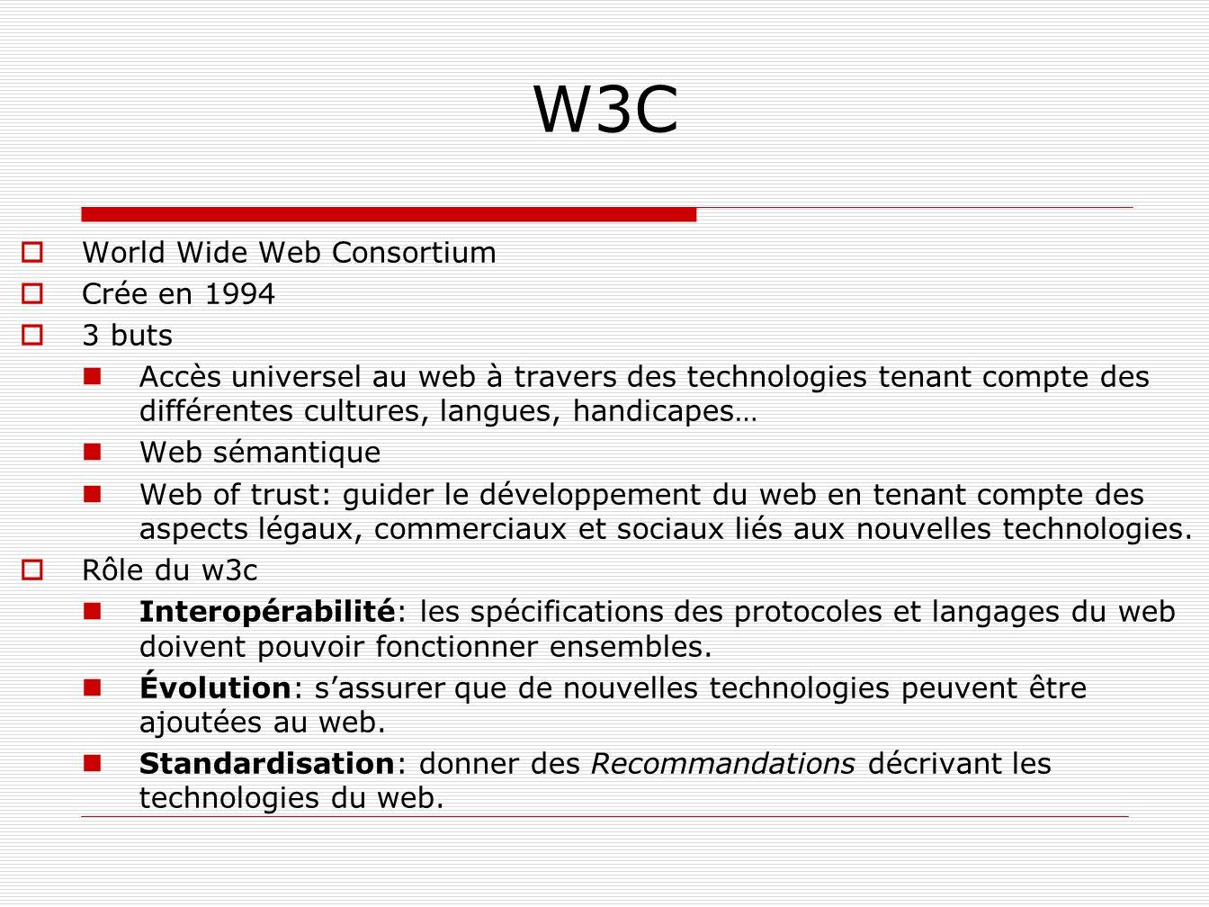 W3C – Domaines dactivité Architecture XML, Web Services, Internationalization, URI (Uniform Resource Identifier), DOM Interaction Compound Documents, Device independence, Graphics, HTML, CSS, MathML, Synchronized Multimedia, Voice Browser, XForms Technologie et société Semantic Web, Platform for Privacy Preference, XML signature, XML encryption, XML key management, Patent Policy and Standards WAI: Web Accessibility Initiative Politique et techniques pour laccés à linformation des personnes handicapées