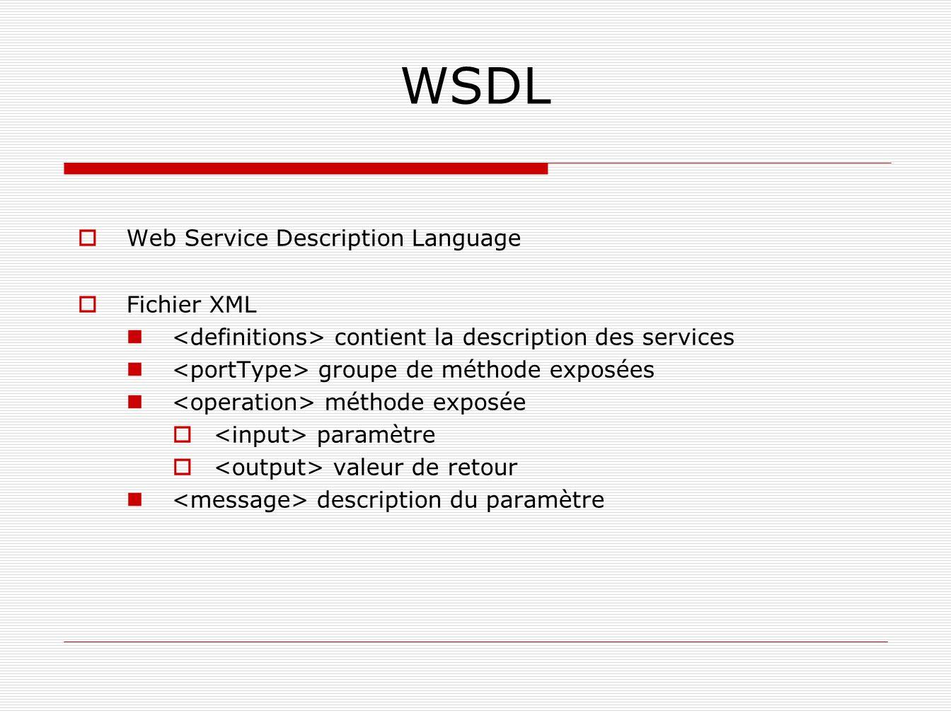 WSDL Web Service Description Language Fichier XML contient la description des services groupe de méthode exposées méthode exposée paramètre valeur de