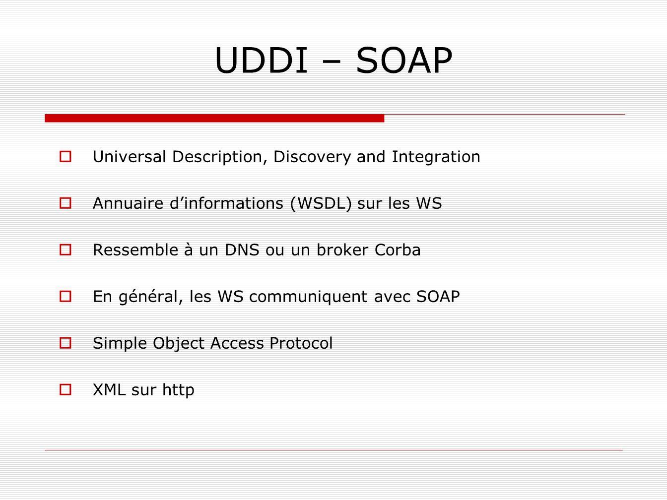UDDI – SOAP Universal Description, Discovery and Integration Annuaire dinformations (WSDL) sur les WS Ressemble à un DNS ou un broker Corba En général