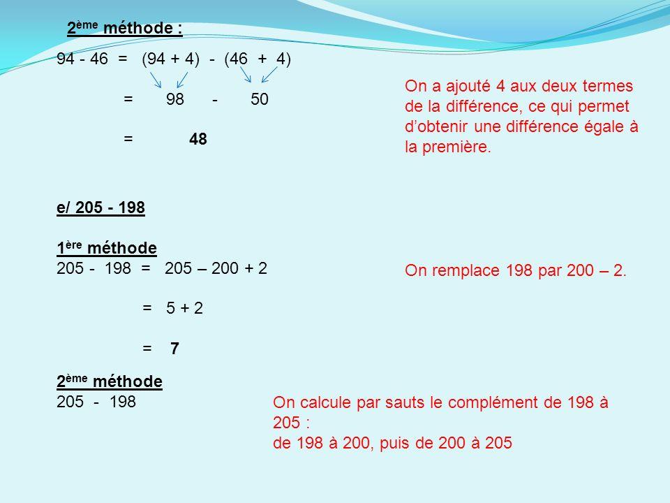 e/ 205 - 198 1 ère méthode 205 - 198 = 205 – 200 + 2 = 5 + 2 = 7 94 - 46 = (94 + 4) - (46 + 4) = 98 - 50 = 48 On a ajouté 4 aux deux termes de la différence, ce qui permet dobtenir une différence égale à la première.