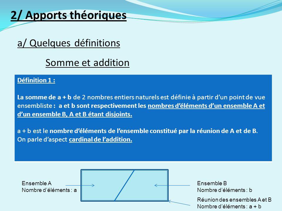 a/ Quelques définitions Somme et addition 2/ Apports théoriques Définition 1 : La somme de a + b de 2 nombres entiers naturels est définie à partir dun point de vue ensembliste : a et b sont respectivement les nombres déléments dun ensemble A et dun ensemble B, A et B étant disjoints.
