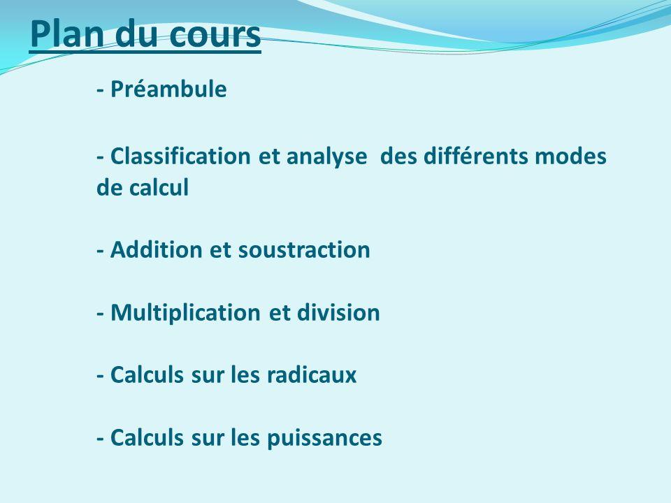 Plan du cours - Préambule - Classification et analyse des différents modes de calcul - Addition et soustraction - Multiplication et division - Calculs sur les radicaux - Calculs sur les puissances
