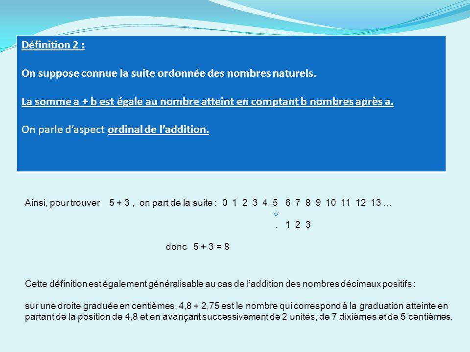 Définition 2 : On suppose connue la suite ordonnée des nombres naturels.