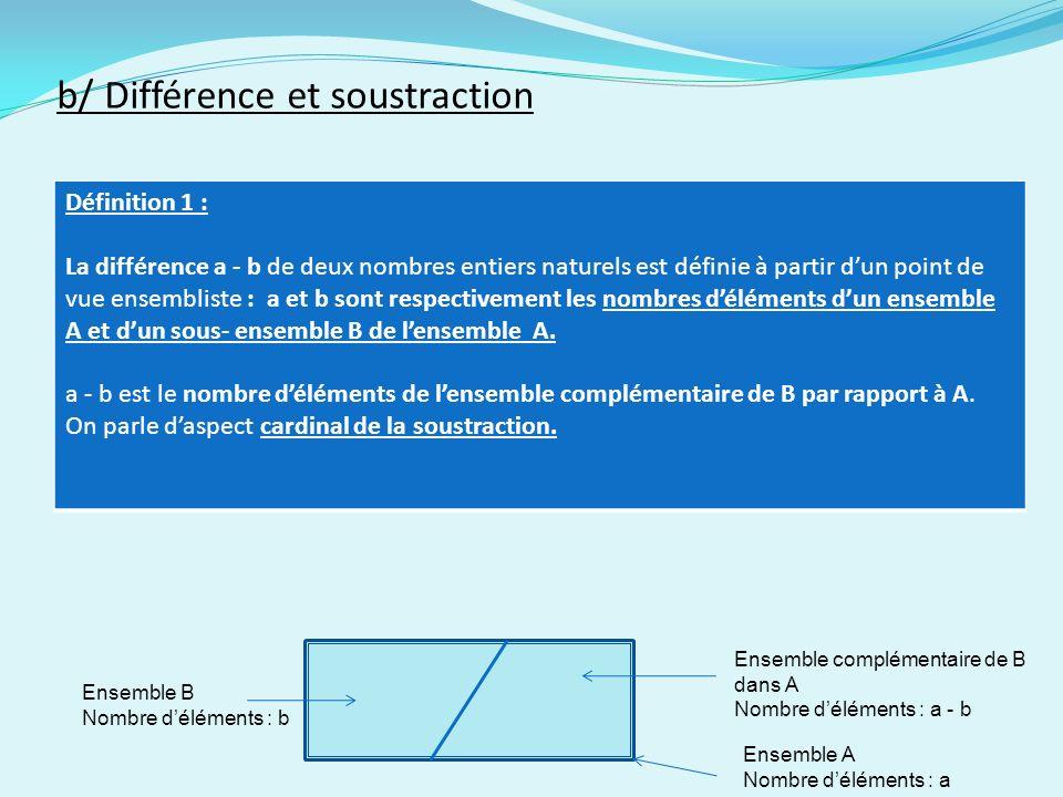 b/ Différence et soustraction Définition 1 : La différence a - b de deux nombres entiers naturels est définie à partir dun point de vue ensembliste : a et b sont respectivement les nombres déléments dun ensemble A et dun sous- ensemble B de lensemble A.