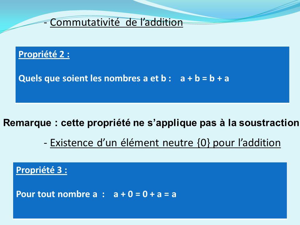 - Commutativité de laddition Propriété 2 : Quels que soient les nombres a et b : a + b = b + a Remarque : cette propriété ne sapplique pas à la soustraction.
