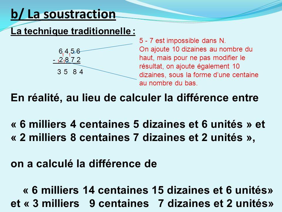 b/ La soustraction La technique traditionnelle : 6 4 5 6 - 2 8 7 2 1 1 1 En réalité, au lieu de calculer la différence entre « 6 milliers 4 centaines 5 dizaines et 6 unités » et « 2 milliers 8 centaines 7 dizaines et 2 unités », on a calculé la différence de « 6 milliers 14 centaines 15 dizaines et 6 unités» et « 3 milliers 9 centaines 7 dizaines et 2 unités» 3 1 5 - 7 est impossible dans N.