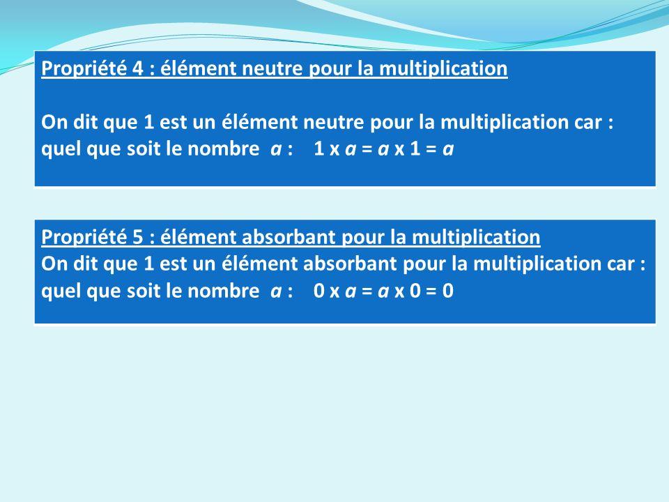 Propriété 4 : élément neutre pour la multiplication On dit que 1 est un élément neutre pour la multiplication car : quel que soit le nombre a : 1 x a = a x 1 = a Propriété 5 : élément absorbant pour la multiplication On dit que 1 est un élément absorbant pour la multiplication car : quel que soit le nombre a : 0 x a = a x 0 = 0