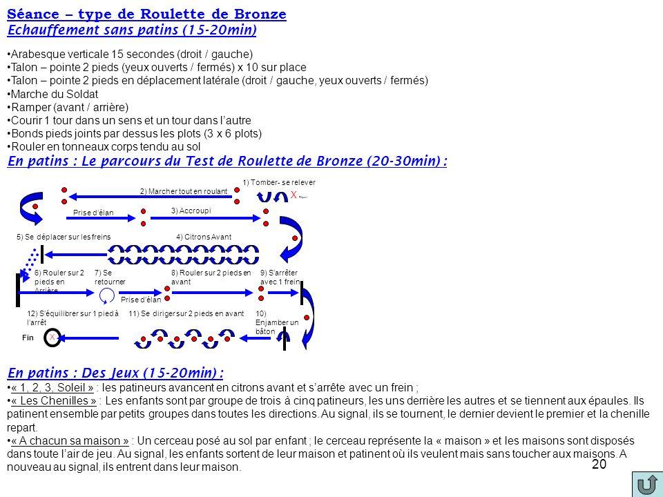 19 Habiletés / Patineurs ou dates : ROULETTE DE BRONZE SANS PATIN S'Equilibrer Arabesque Verticale droit/gauche (Yeux Ouverts) Cygne droit / gauche Ye